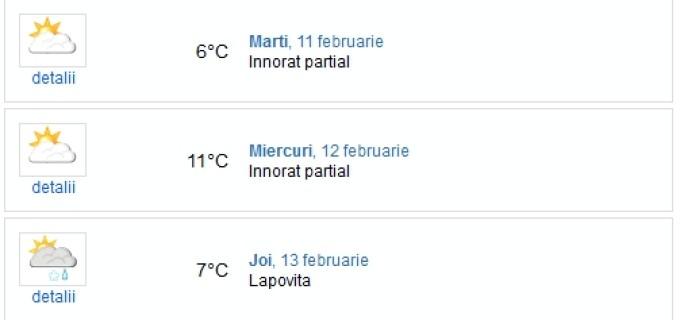 Vezi ce temperaturi vor fi în această săptămână: