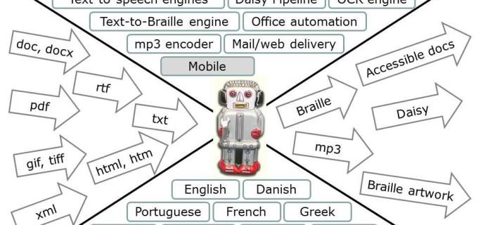 Premieră naţională – Lansarea serviciului RoboBraille în România