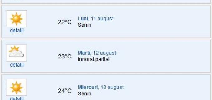 Cod Galben de viituri rapide pentru judetul Cluj! Vezi ce temperaturi vor fi in zilele urmatoare: