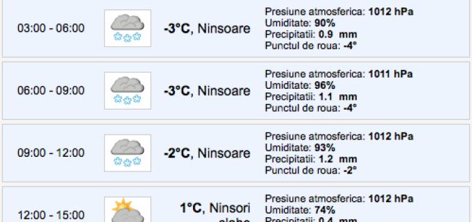 Informare Meteo A.N.M: Ninsori, intensificari ale vantului si polei. Vezi ce temperaturi vor fi in urmatorele zile: