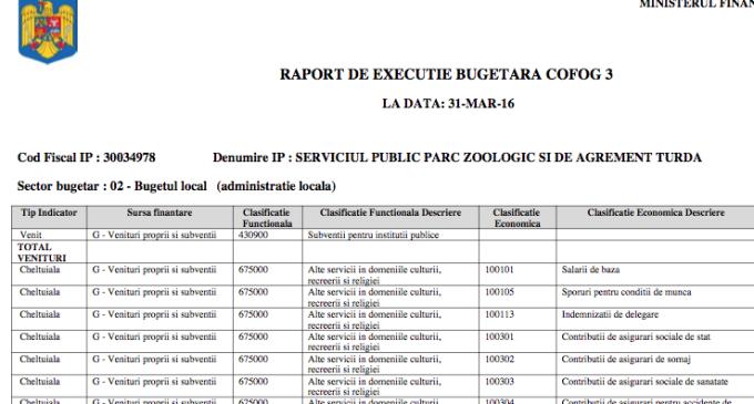 """PMP: """"La ZOO Turda, cheltuielile au crescut de 5 ori, fără nici o activitate?!"""""""