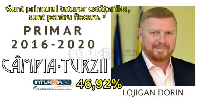 Dorin Lojigan a obținut 46,92% din voturi! Vezi aici cine intră în Consiliul Local
