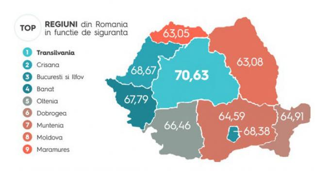 Vezi ce loc ocupa județul Cluj într-un clasament al celor mai sigure zone din România