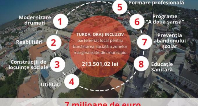 """Primăria Turda a semnat contractul de finanțare a proiectului european """"TURDA, ORAȘ INCLUZIV"""""""