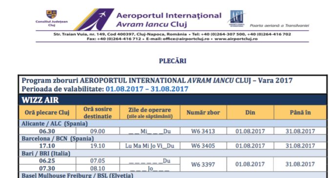 Programul zborurilor operate de pe Aeroportul clujean în luna august