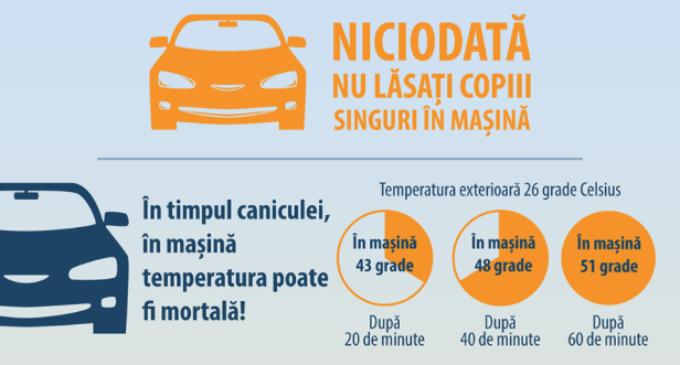 ATENTIE părinti! NU lasati copiii singuri în mașina. Temperatura din interiorul mașinii poate fi mortală
