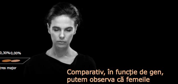 Cât de stresați sunt locuitorii din judetul Cluj?