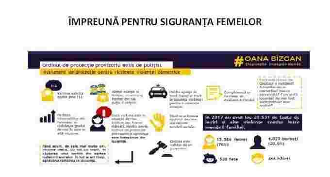 """OFL Turda organizeaza conferinta """"ÎMPREUNĂ PENTRU SIGURANȚA FEMEILOR"""""""