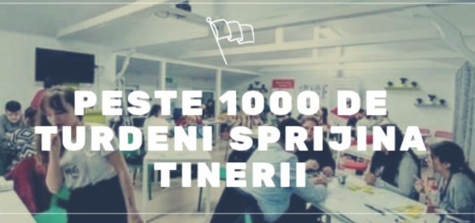 Mai mult de 1000 de oameni vor Centru de Tineret în Turda