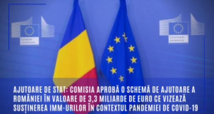 Comisia Europeană a aprobat o schemă de ajutorare a României în valoare de 3,3 miliarde Euro pentru susținerea IMM-urilor afectate de COVID-19