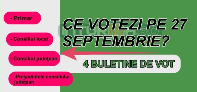 Ghidul alegătorului – Ce anume votezi pe 27 septembrie?