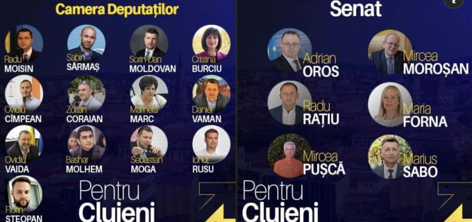 Lista candidaților #PNL Cluj la alegerile parlamentare din 6 decembrie 2020