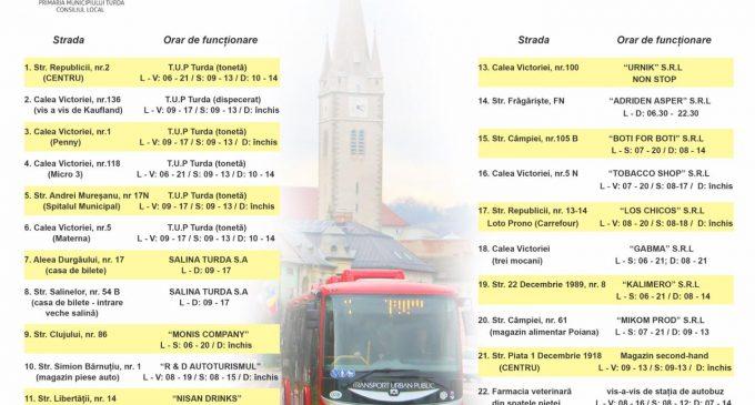 Lista actualizată cu toate punctele de vânzare bilete de călătorie – TUP Turda