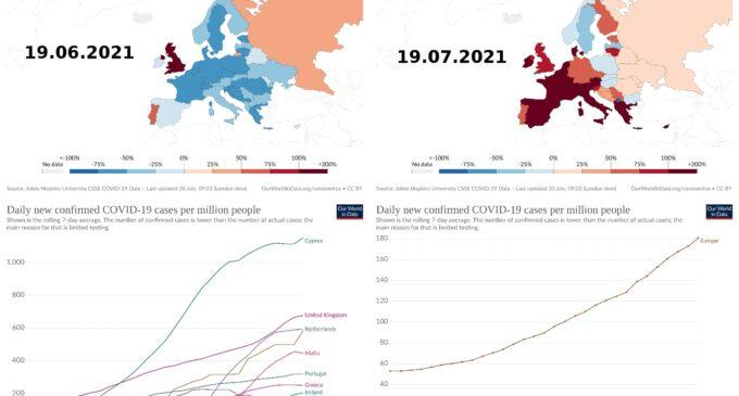 ℹ️Rata de infectare s-a dublat în mai multe state europene!