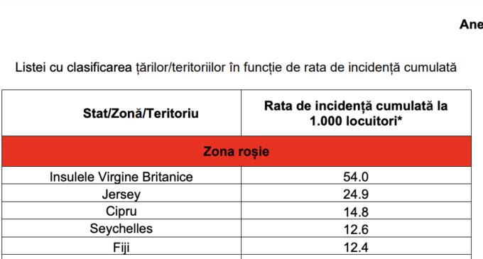 Noua listă a țărilor cu risc epidemiologic. Grecia rămâne în zona galbenă